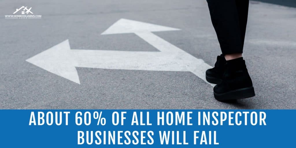 starting a home inspection business